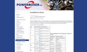 powerboxer